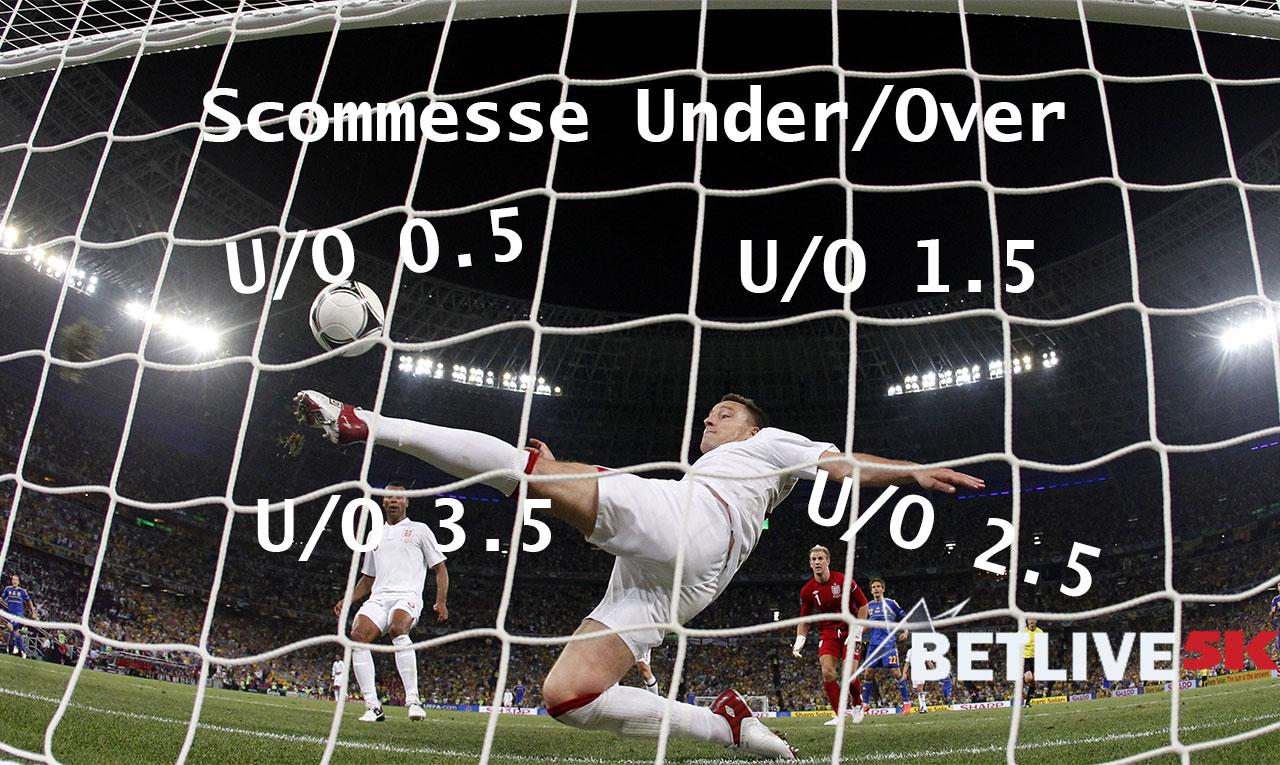 Come scommettere sul calcio e vincere