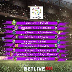it_results_portuguesesliga