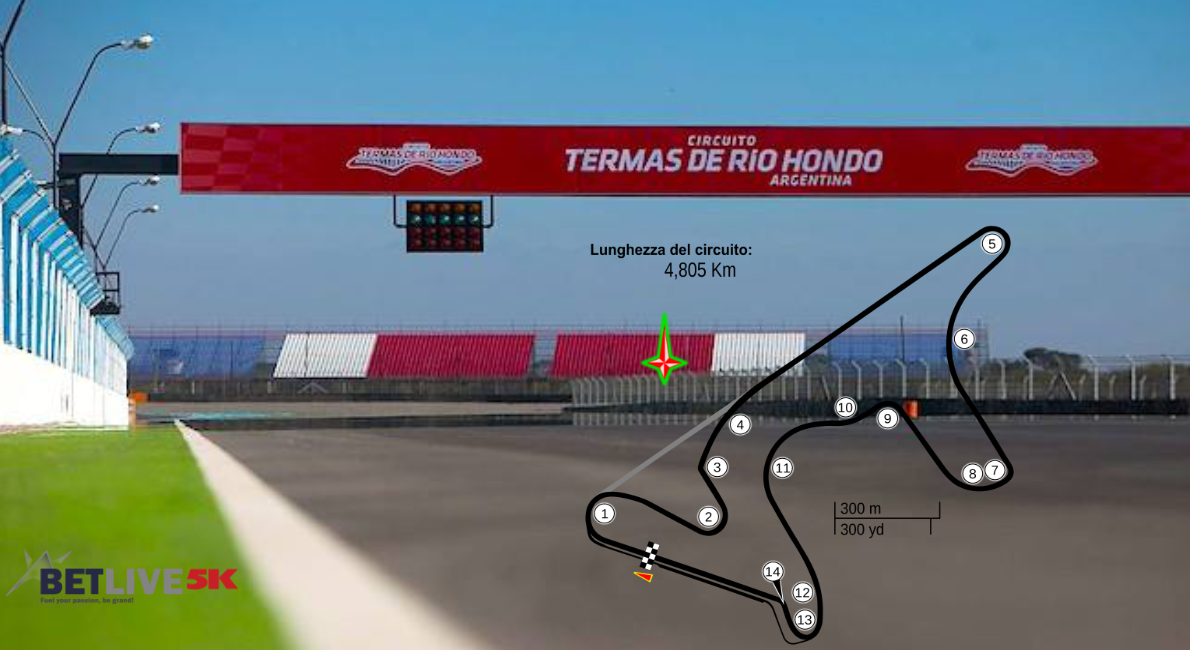 motoGp-argentina2018