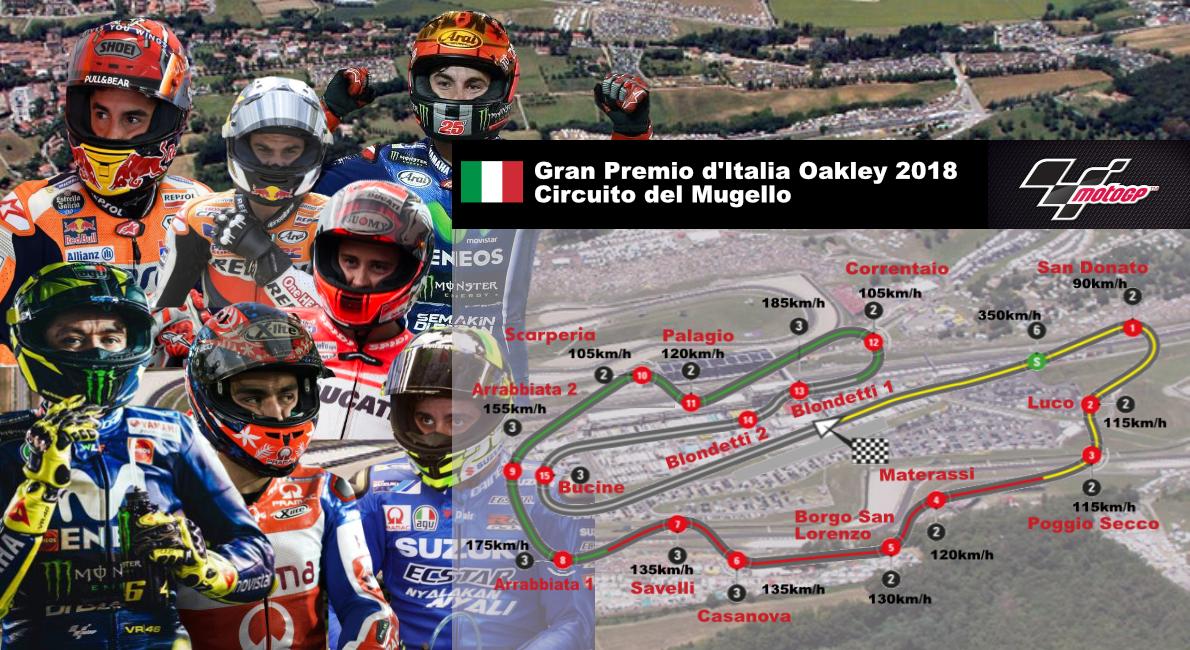 0838b66ba0ee0 MotoGP Mugello - Gran Premio d Italia Oakley 2018