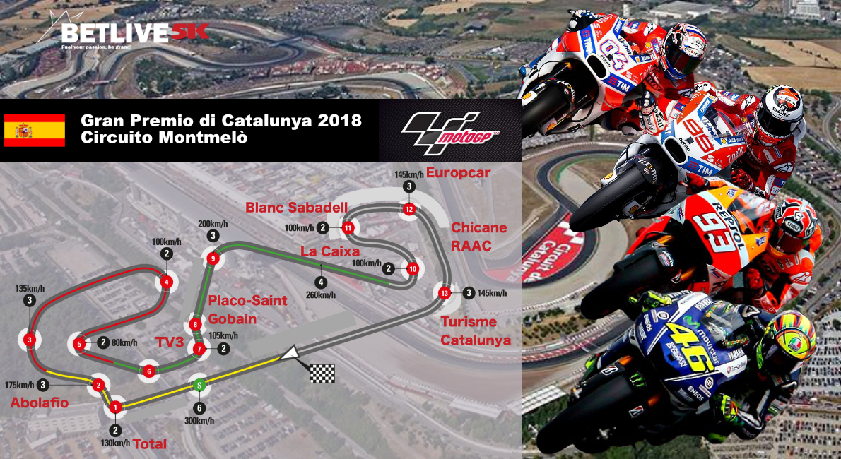 Motogp-Catalunya-2018