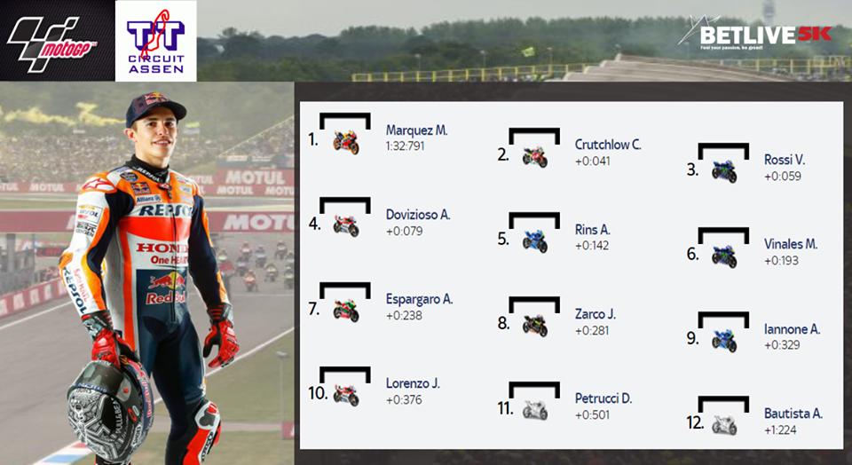 MotoGP-Assen2018-Pole-position-Marquez
