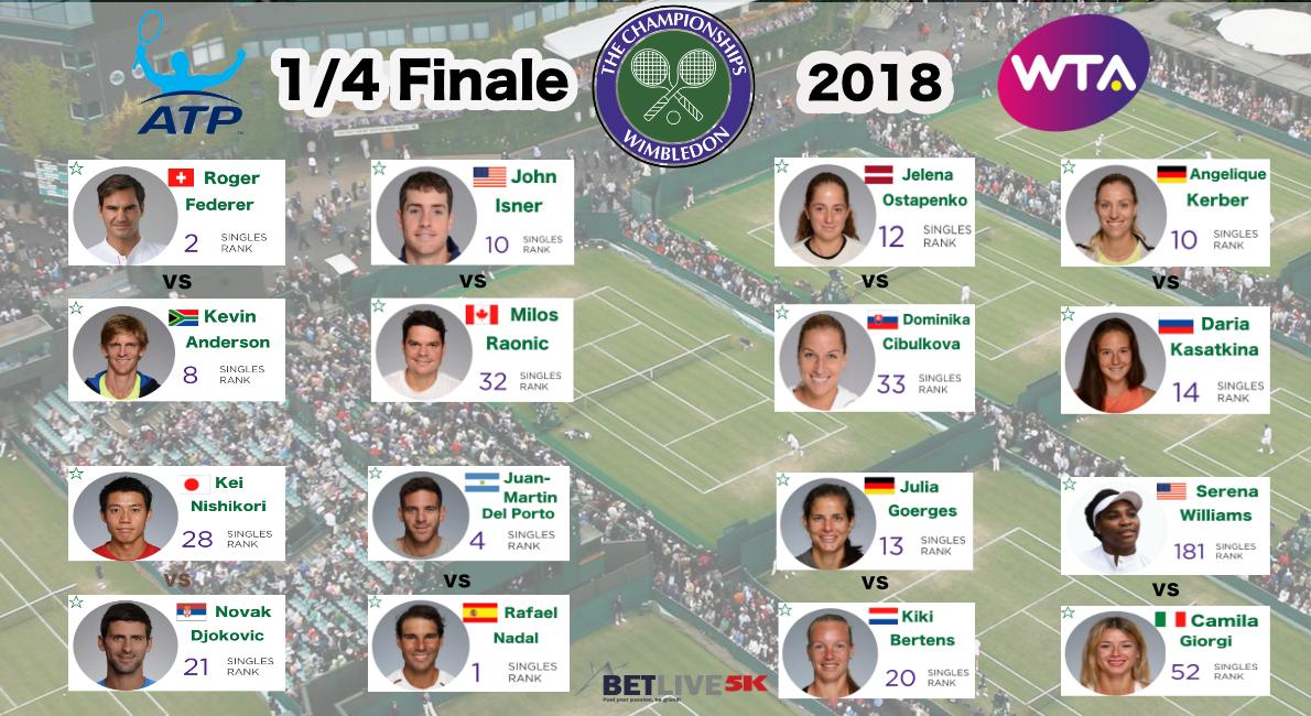 Quarti di Finale Wimbledon 2018 ATP e WTA