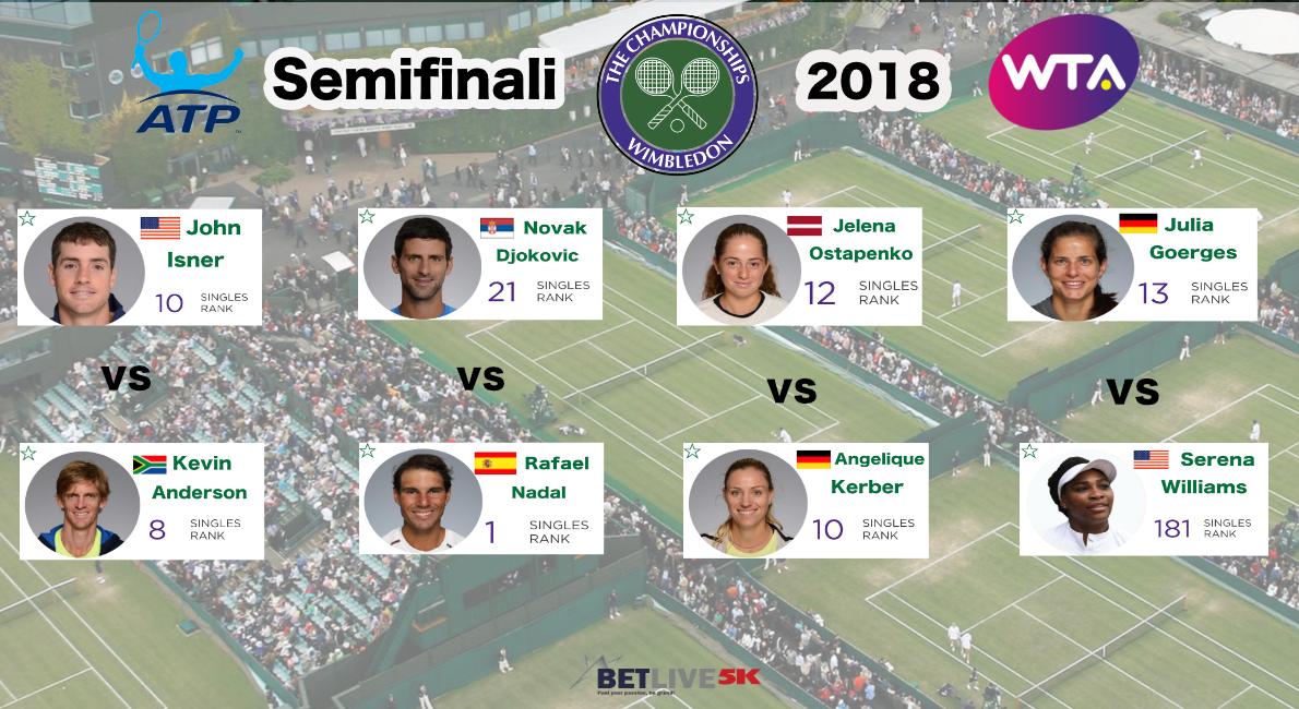 Semifinali Wimbledon 2018 ATP e WTA