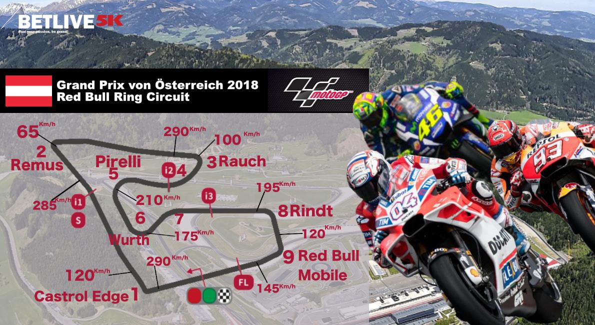 MotoGP-Austria-2018