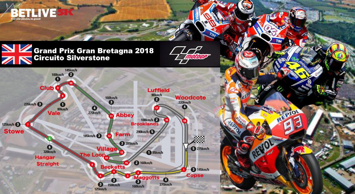 MotoGP Gran Bretagna Circuito Silverstone