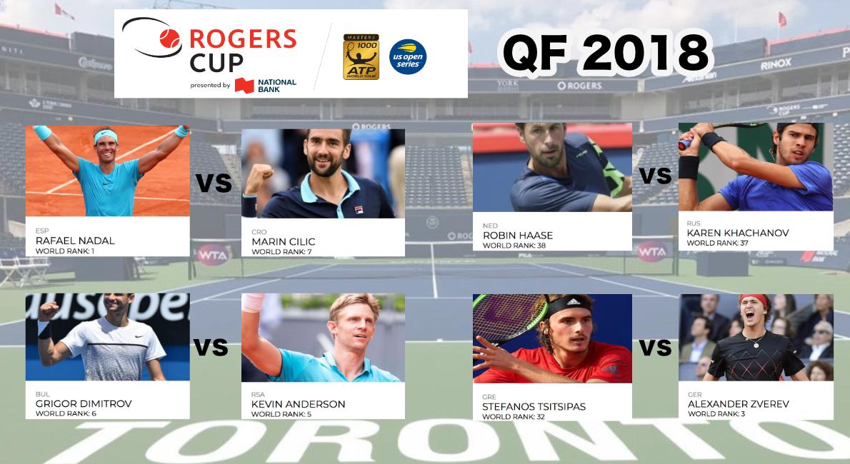 Quarti di Finale ATP Master 1000 Toronto 2018
