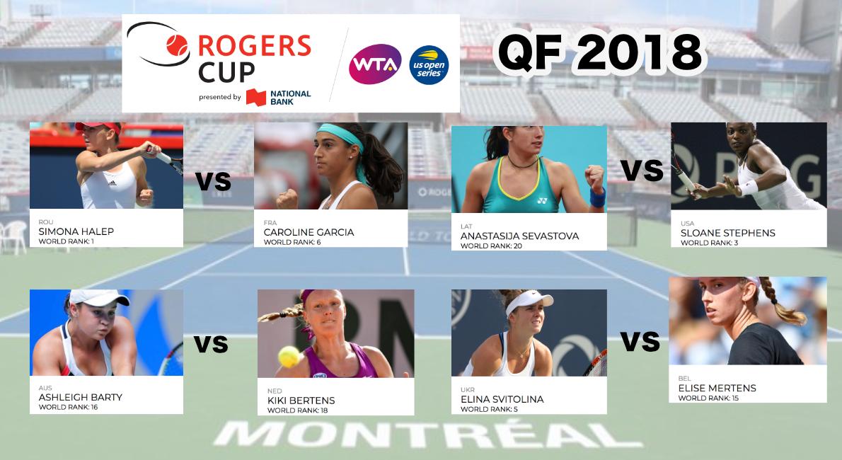 Quarti di Finale Rogers Cup WTA Montreal 2018
