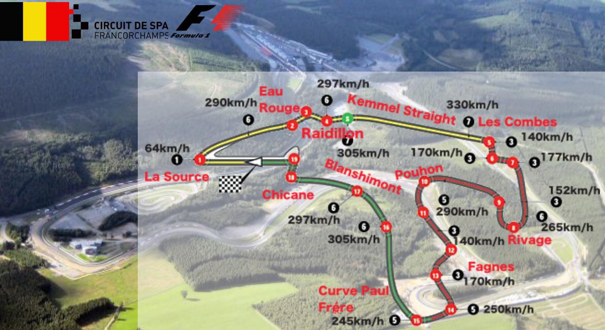 Spa-Frsancochamps-F1-2018