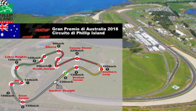 Motomondiale-GP-Australia-2018
