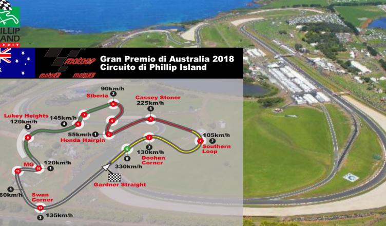 Motomondiale-GP-Australia-2018