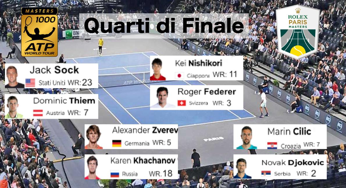 QF Masters 1000 Paris Bercy 2018