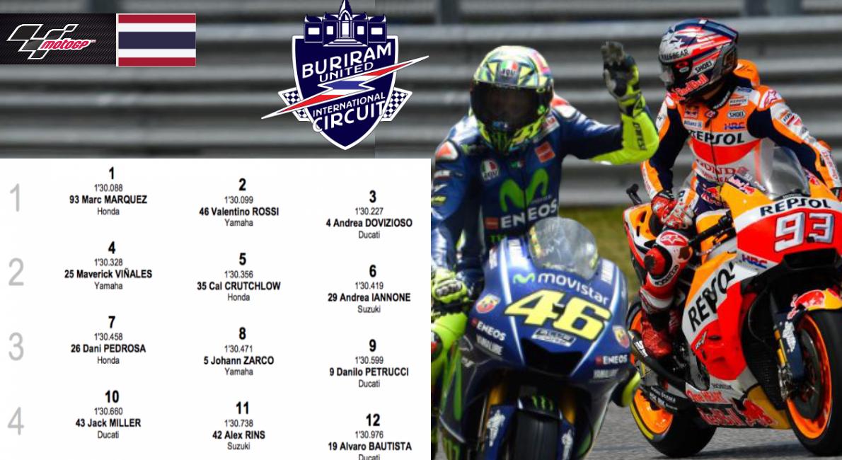 Qualifiche-motogp-Buriram-2018