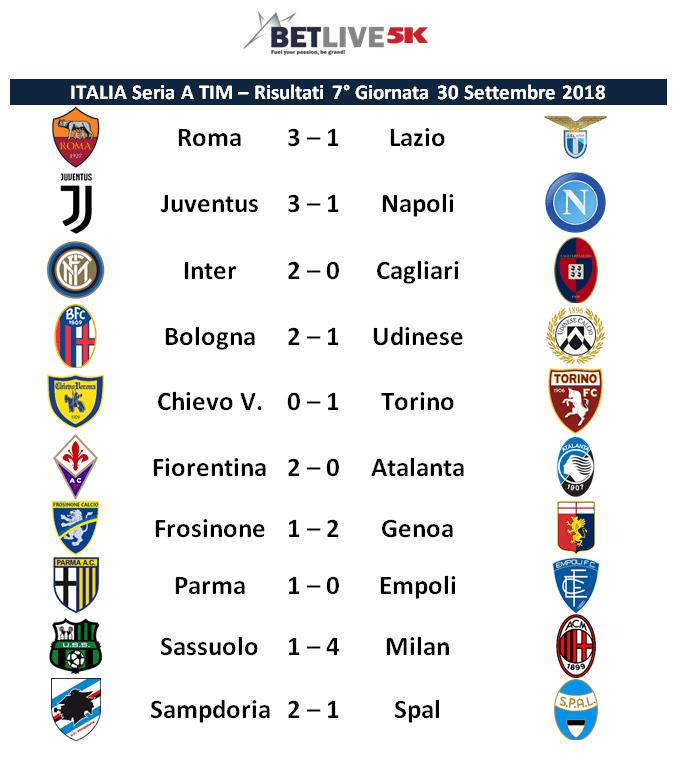 Italia Serie A Tim 8 Giornata Pronostici E Statistiche Betlive5k It Blog
