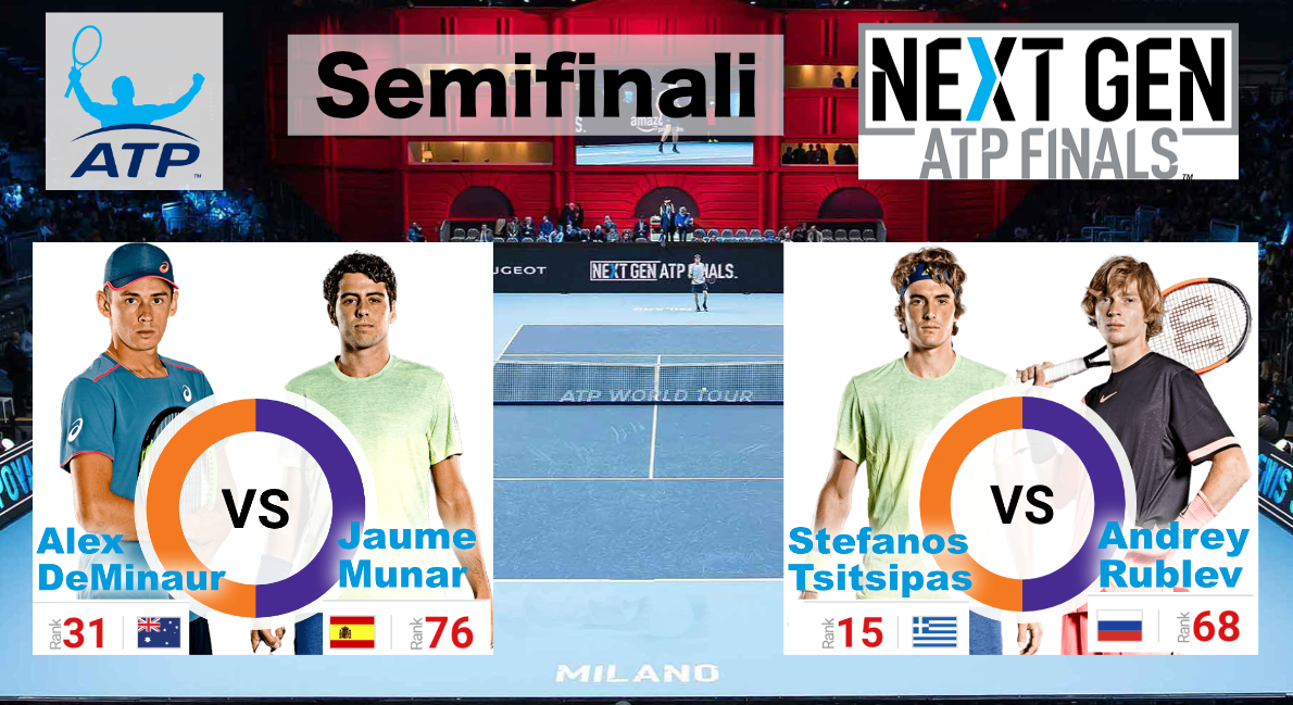 Semifinali-Next-GEn-2018