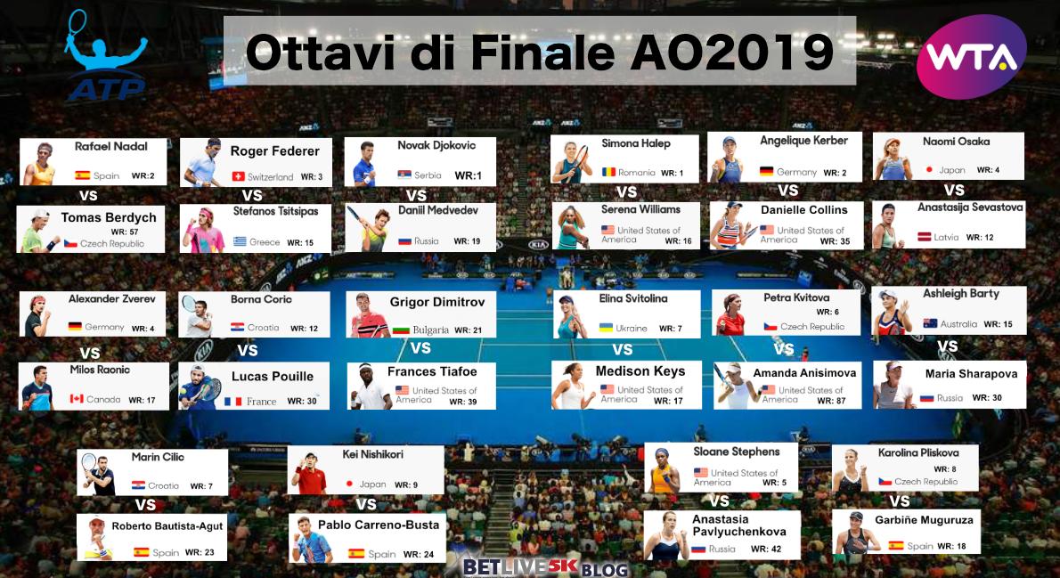 Ottavi-Finale-Australian-Open-2019