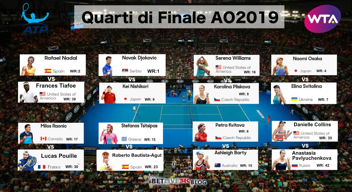 Quarti-Finale-AO2019
