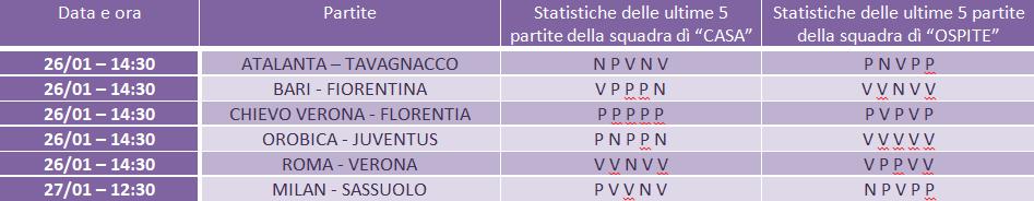 Serie A Calcio Femminile 14 Giornata Betlive5k It Blog