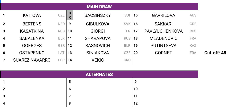 Infotennis Calendario Tornei.Tennis Femminile Torneo Premier San Pietroburgo Betlive5k