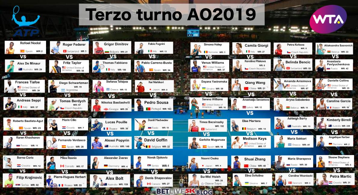 Terzo-turno-AO2019