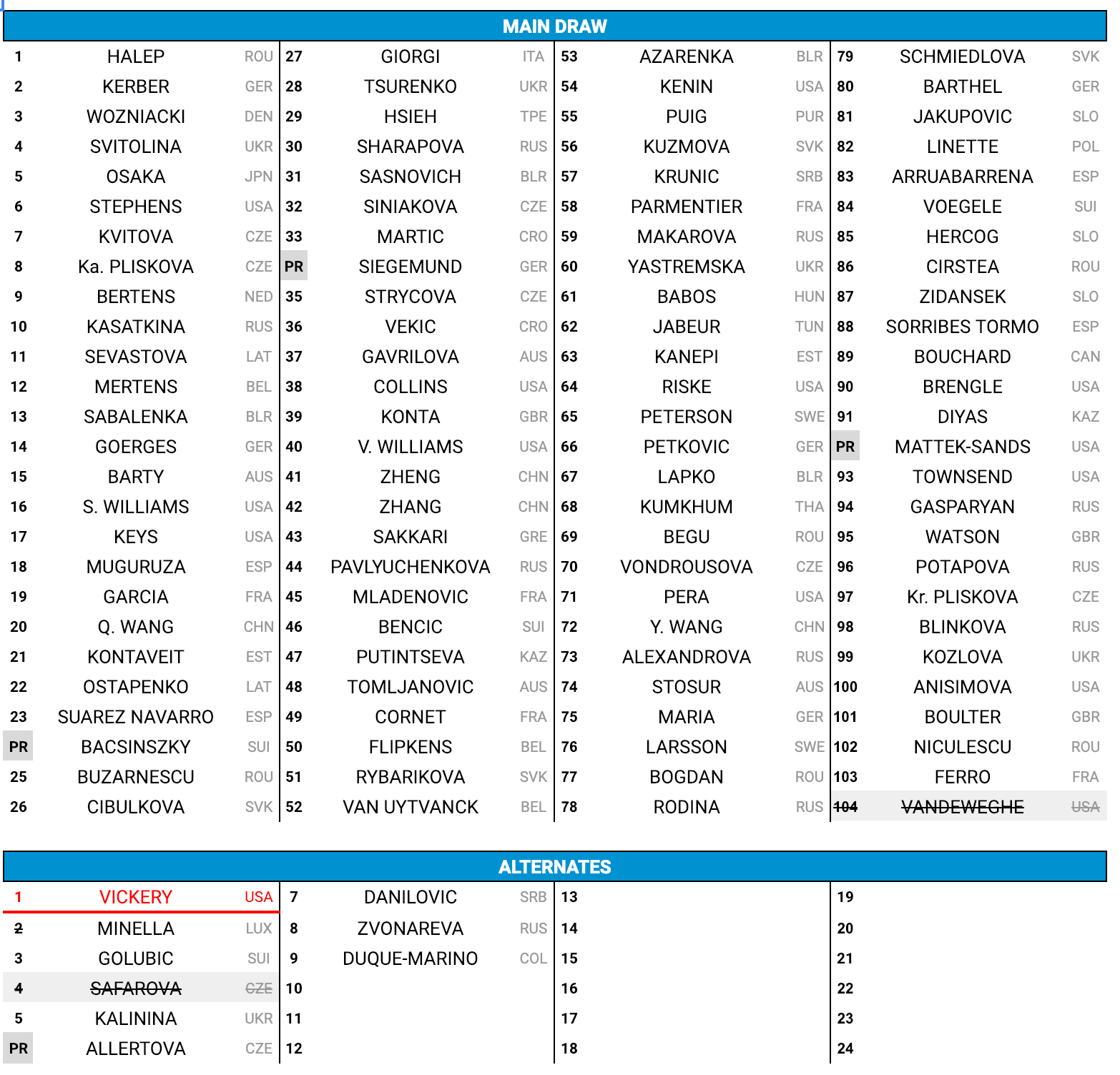 WTA-main-draw-Australian-Open-2019