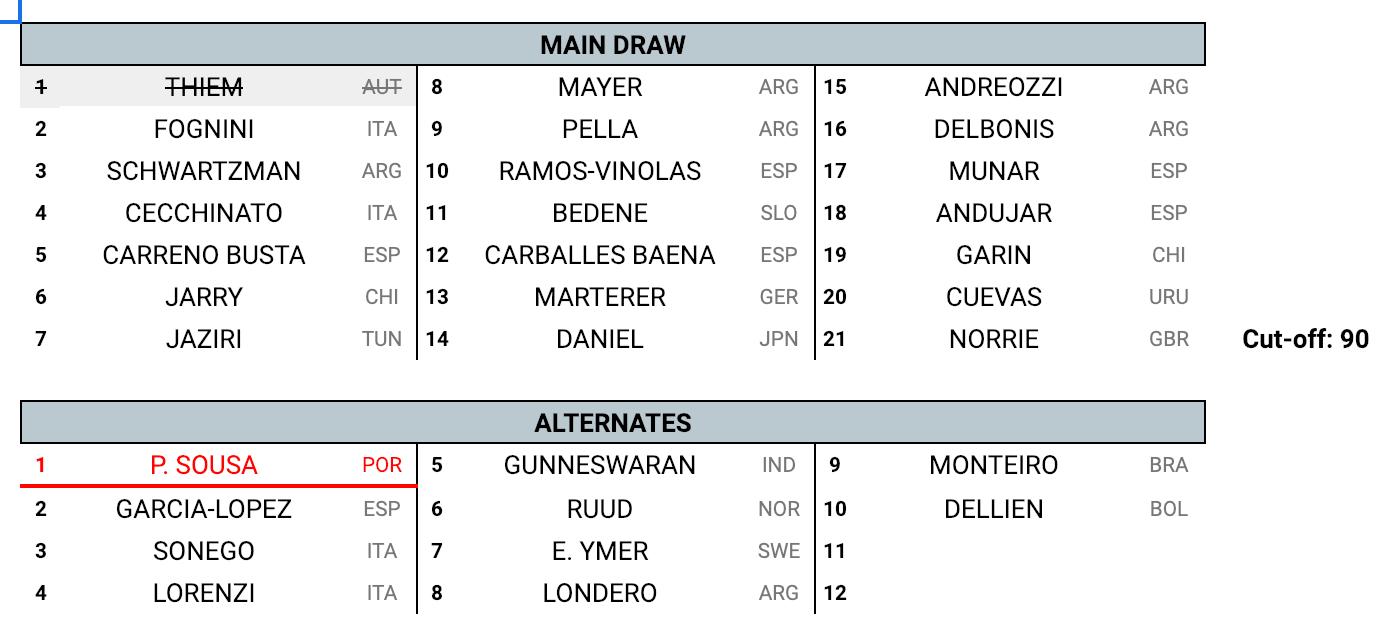 ATP250-Cordoba-Main-Draw-2019