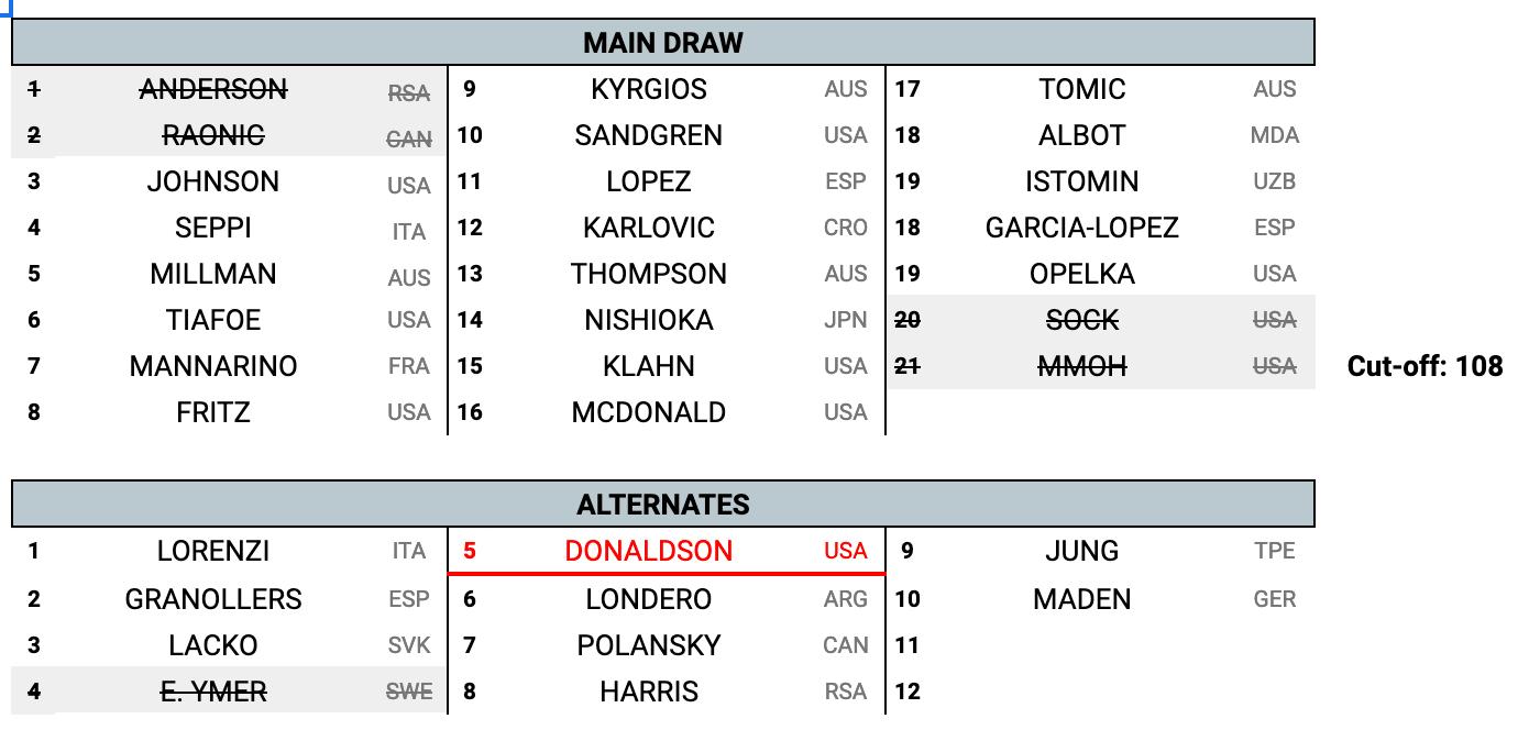 ATP250-Delray-Beach-2019-Main-Draw