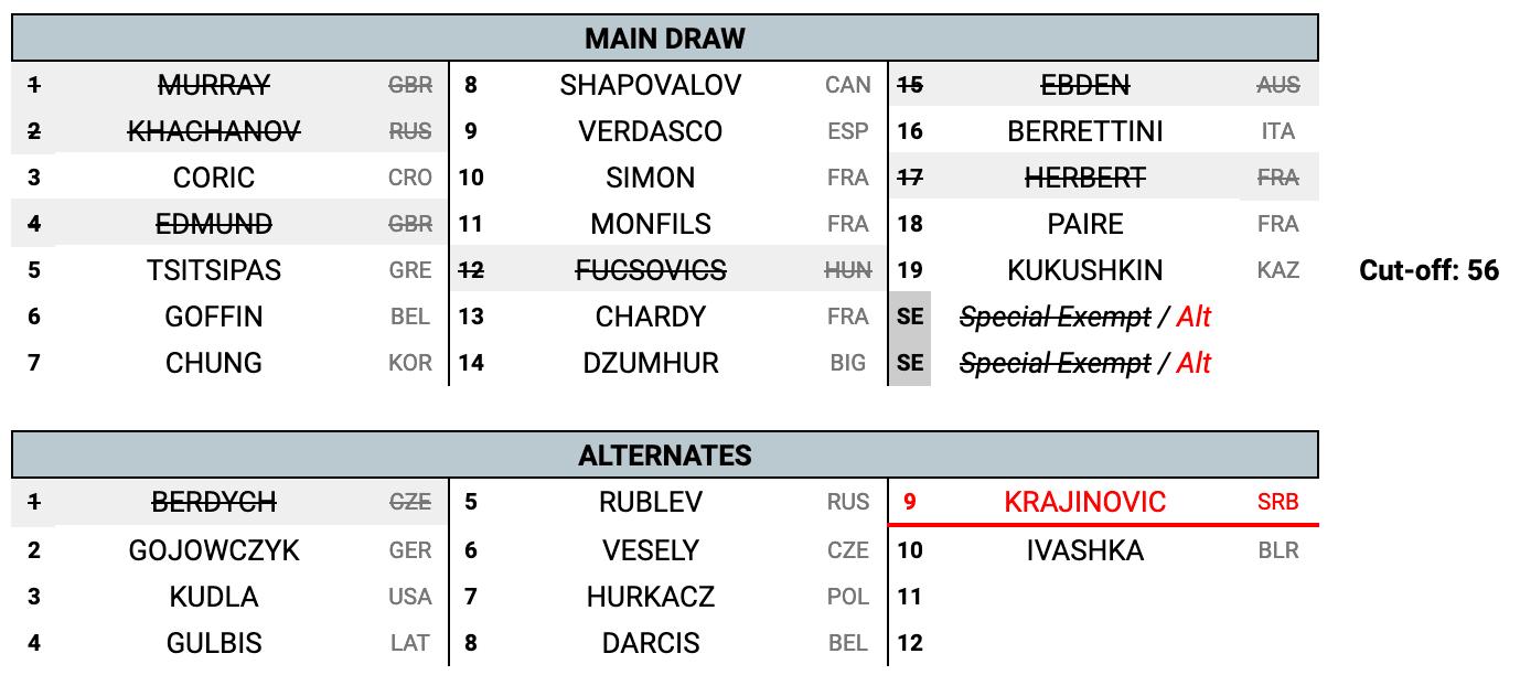 ATP250-Marsiglia-2019-Main-Draw