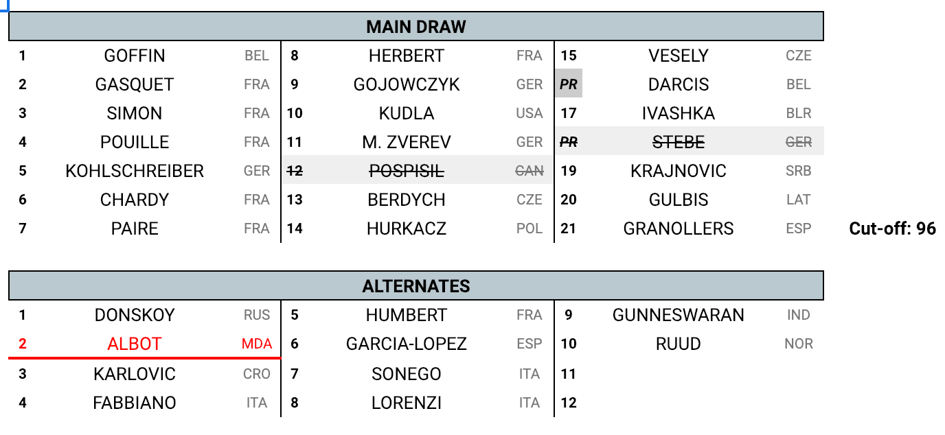 ATP250-Montpellier-Main-Draw-2019