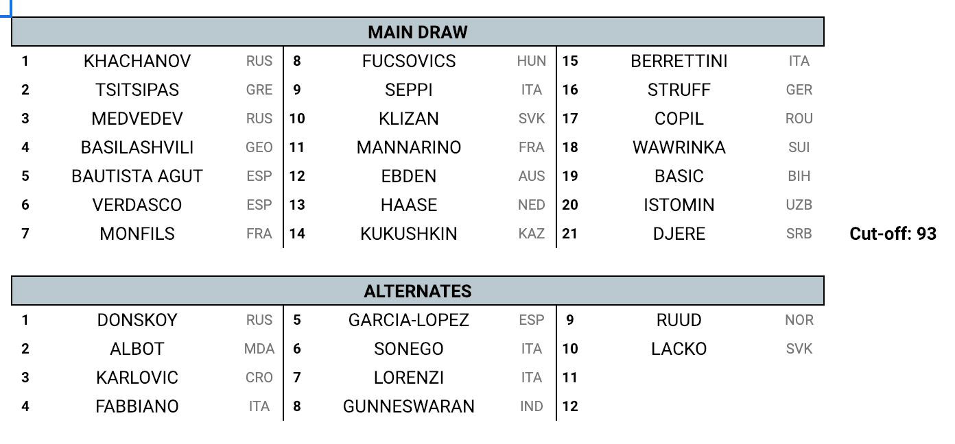 ATP250-Sofia-Main-Draw-2019