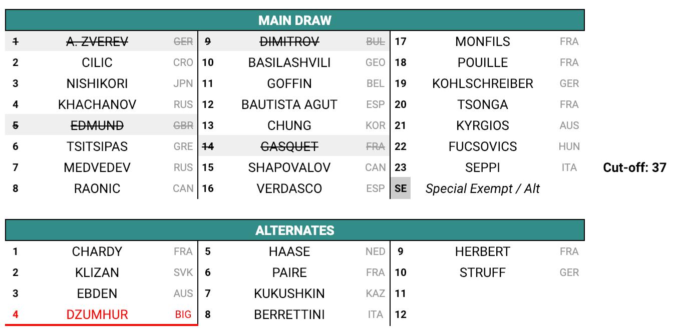 Main-Draw-ATP500-Rotterdam-2019