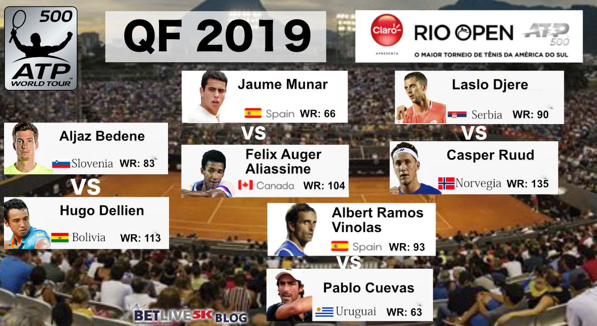 RioOpen-QF-2019