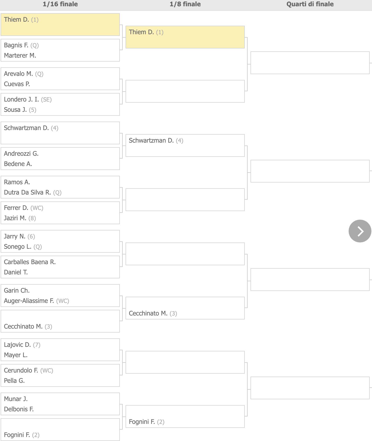 Tabellone-Principale-ATP250-Buenos-Aires-2019