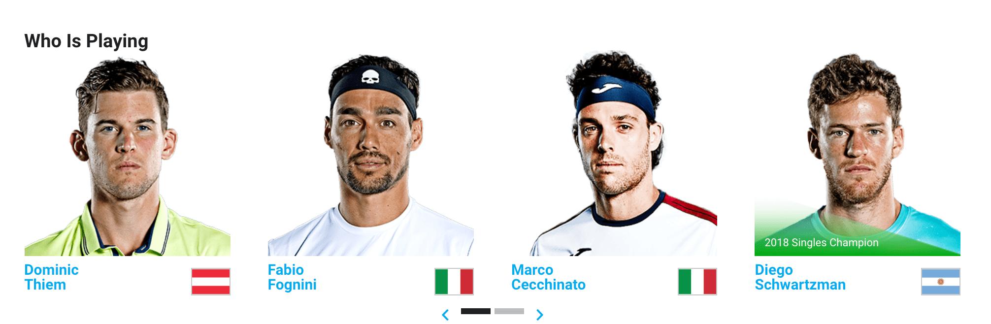 Thiem-Fognini-Cecchinato-Schwartzman-Rio-Open-2019