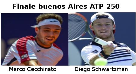 finale ATP buenos aires 2019