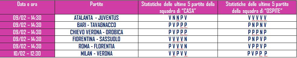 partite- 16giornata-serieA-femminile