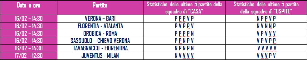 programma-17giornata-calcio-femminile-serieA