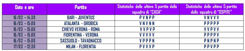 18-giornata-calcio-femminile-Serie-A