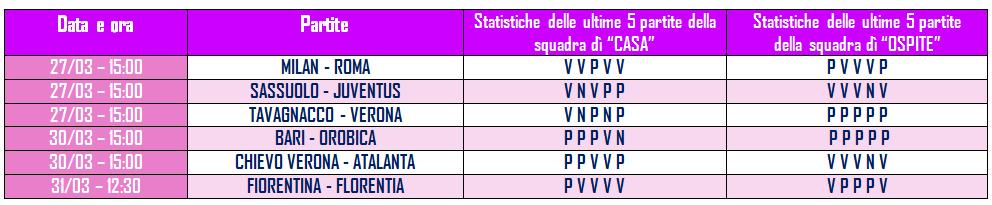 20giornata-serie-a-calcio-femminile-betlive5k.i