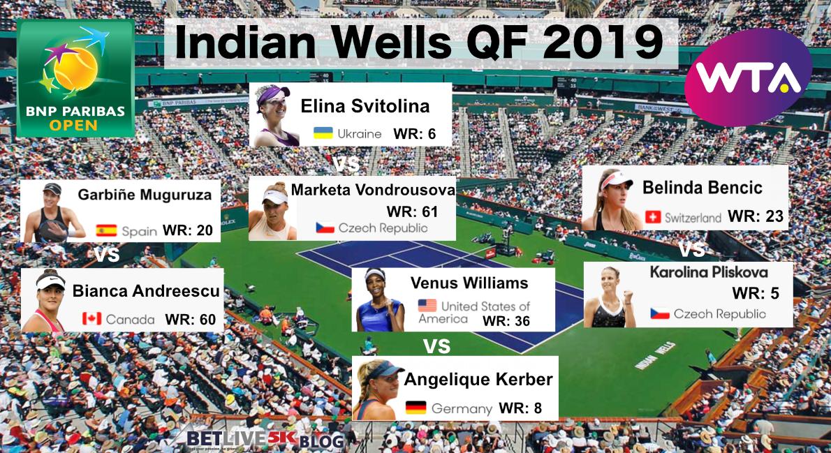 Indian-Wells-2019-QF-WTA
