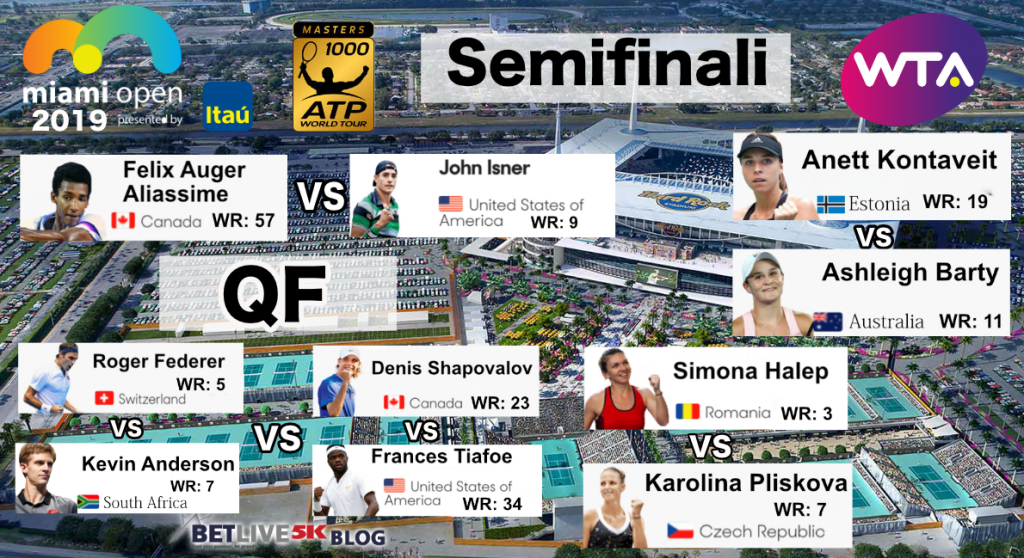Semifinali-wta-atp-Miami-Open-2019