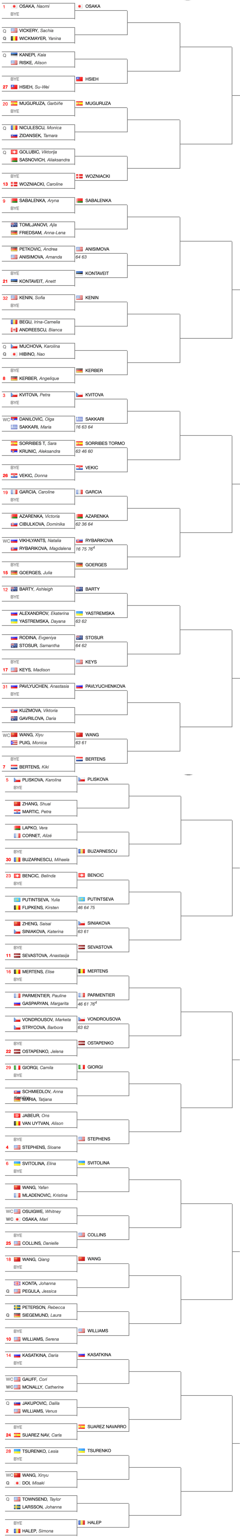 Sorteggio-tabellone-torneo-femminile-Miami-Open-2019