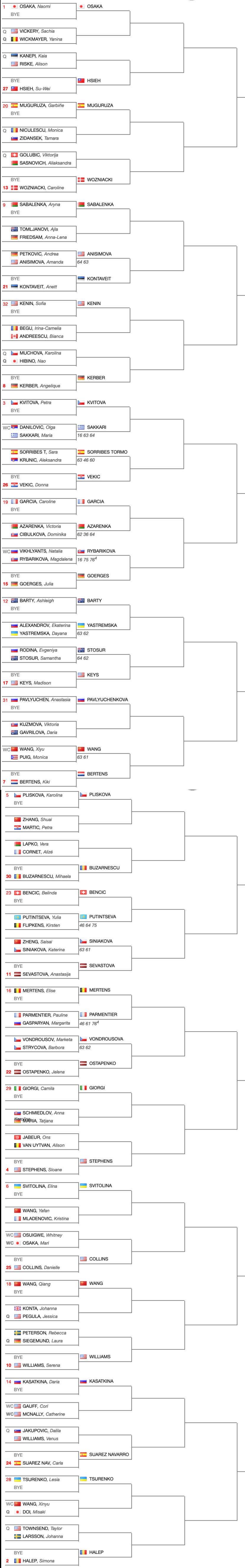 Calendario Tornei Atp 2020.Miami Open 2019 Masters 1000 E Premier Mandatory