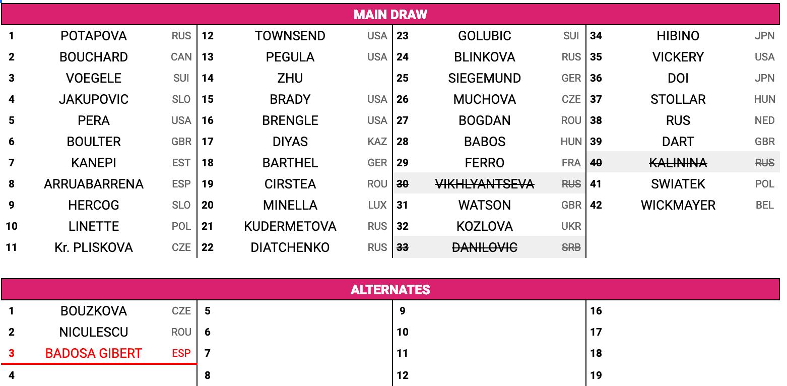 WTA-main-draw-qualificazioni-Miami-Open-2019