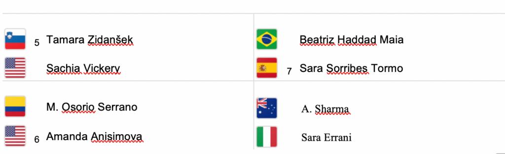 QF-WTA-Bogota-2019