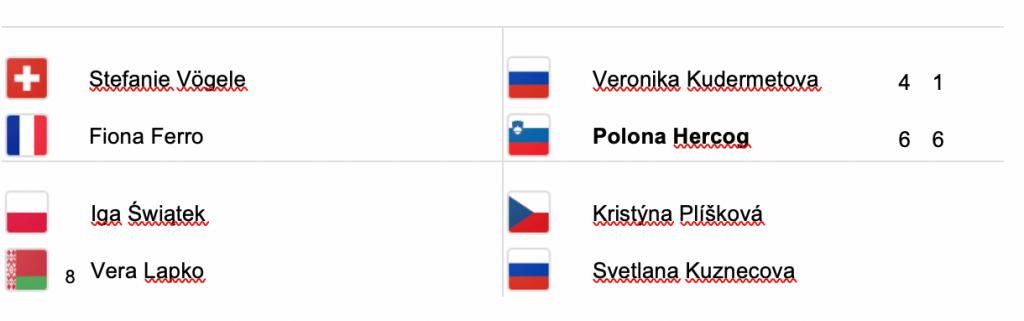WTA-QF-Lugano-Open-2019