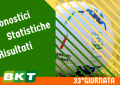 serie-b-33giornata-pronostici-statistiche-risultati-betlive5k.it