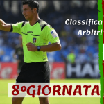 8°GIORNATA-lega-pro-arbitri-classifica-newbetlive5k.it