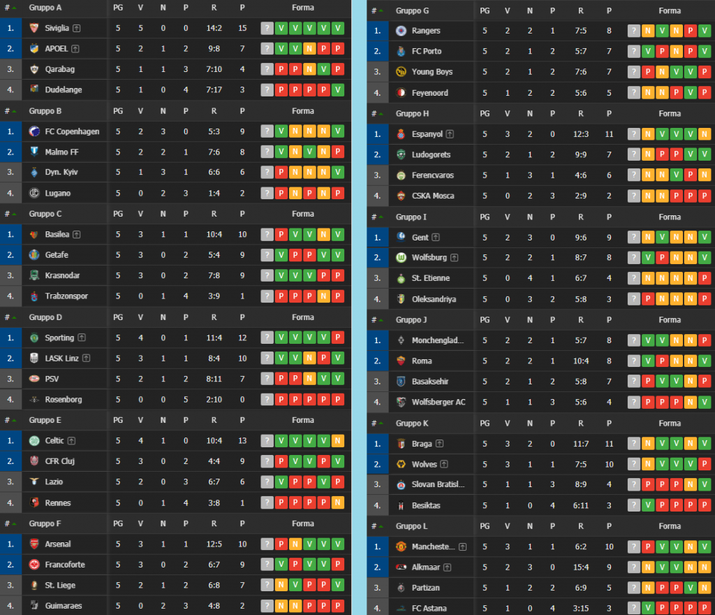 europa-league-gruppi-classifiche-newbetlive5k.it