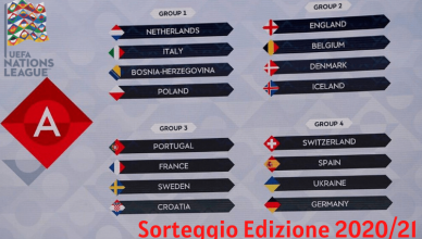 sorteggio-uefa-nations-league-2020-2021-gruppi-newbetlive5k.it